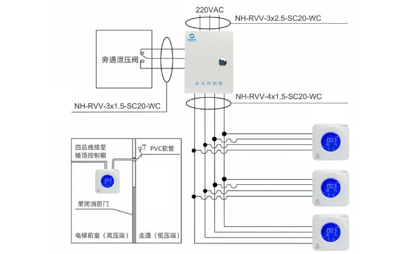余壓傳感器_余壓探測器如何布線?