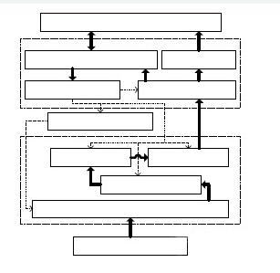 RFID中間件ALE引擎是如何設計的