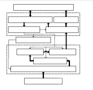 RFID中间件ALE引擎是如何设计的