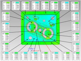 手持式三维扫描仪对工业三维检测应用铸造模具冲压模...