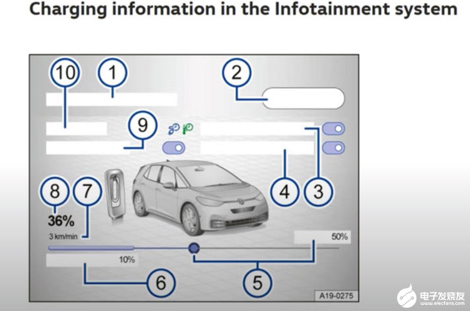 大众全新电动车ID.3自动驾驶能力比肩特斯拉