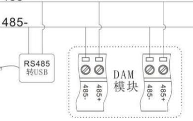 解密物聯網中RS485通信設備的無線接入技術
