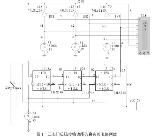 三态门总线传输电路的工作特性及仿真研究