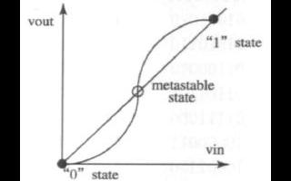利用半拍錯位同步法消除異步電路的亞穩態