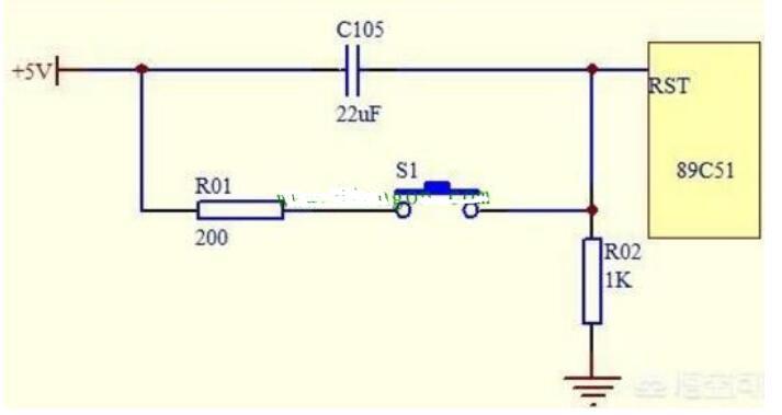 單片機最小系統包含哪幾部分,每部分的功能是什么?