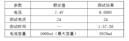 鼎阳:电池负载电池测试