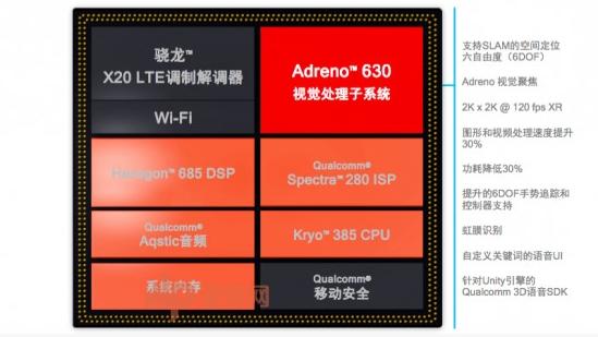 高通推出全新基于驍龍845的移動VR參考設計