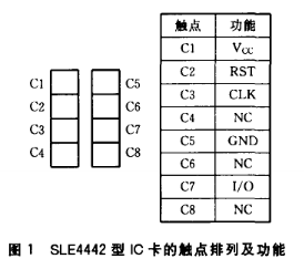 基于单片机AT89C2051的加密型IC卡保险柜的控制器的软硬件设计