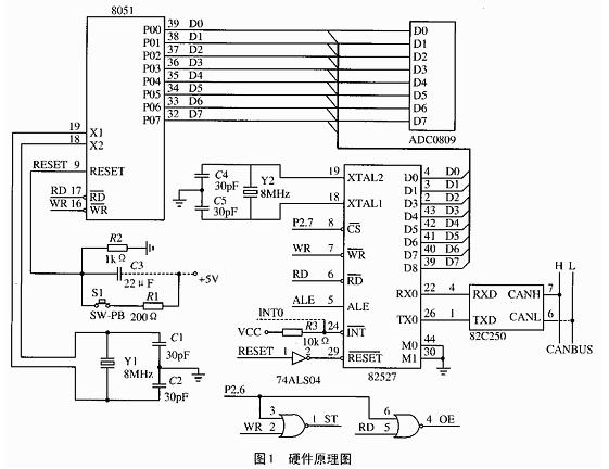 基于CAN总线控制器82527实现智能节点的软硬件电路设计