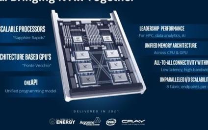 Intel 7nm Xe独立显卡问世,一切才刚刚...