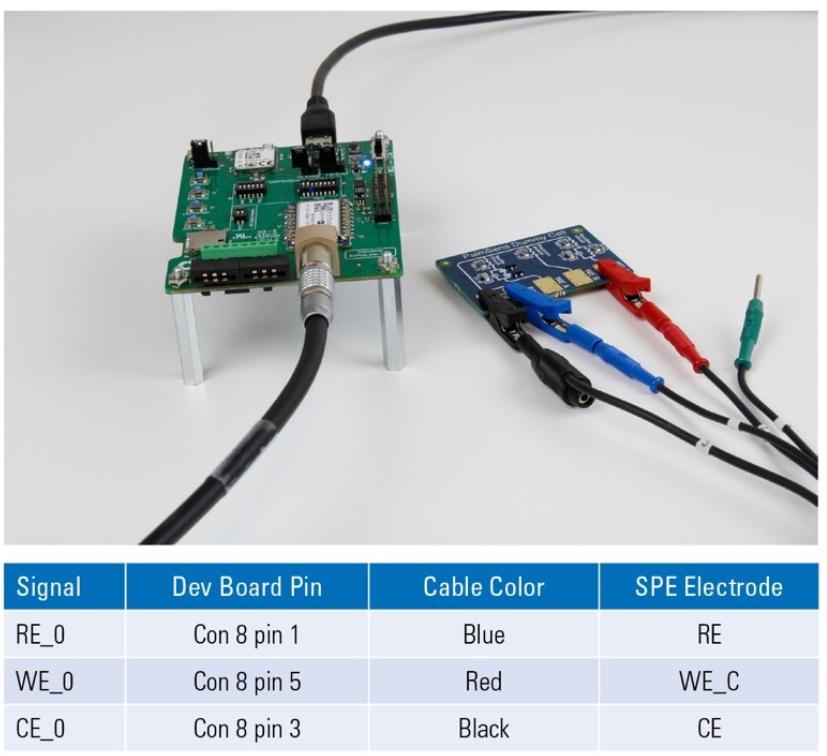 EmStat Pico:支持軟件運行的嵌入式小型電化學恒電勢器系統化模塊