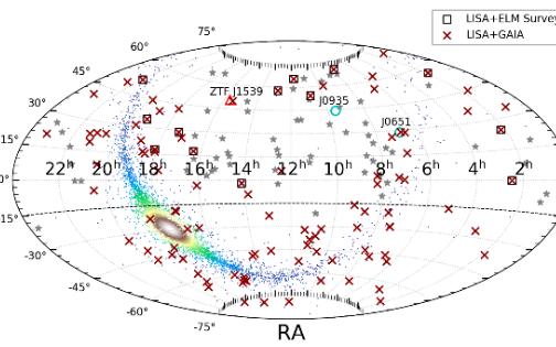 双星可分辨引力波信号源达6000个