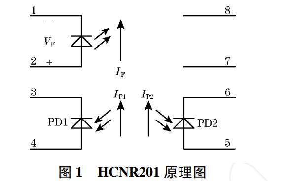 如何使用HCNR201实现高精度模拟信号隔离电路的设计