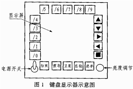 采用ispLSI1016芯片实现4×5键盘控制器...