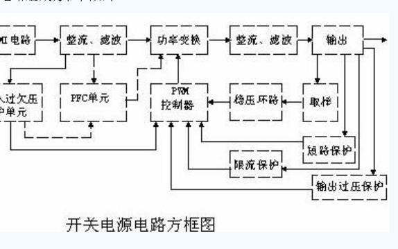 設計一個開關穩壓電源的詳細資料說明