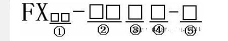 三菱FX2N系列PLC型号含义