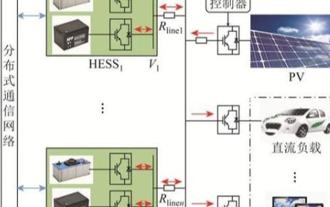 直流微电网多混合储能系统分层协调控制的新方法
