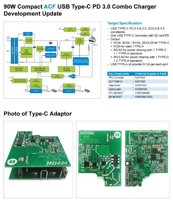 安森美半導體和艾睿電子推創新電源管理/車載充電參考設計方案