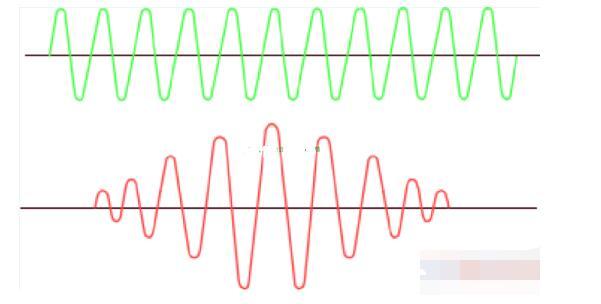 電的流動原理_電的流動方向