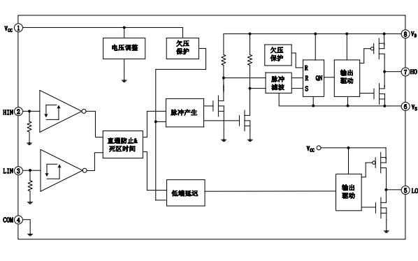 FD2606S半桥栅极驱动器的数据手册免费下载
