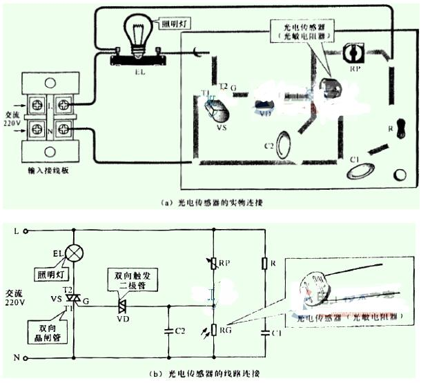 光電傳感器的連接關系圖