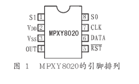 采用MPXY8020傳感器和MC68HC908RF2實現汽車輪胎壓力檢測系統設計