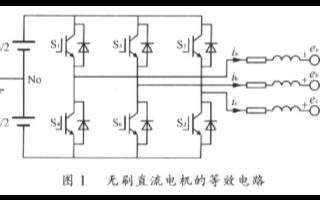 无刷直流电机换相转矩脉动在工业缝纫机中的应用研究