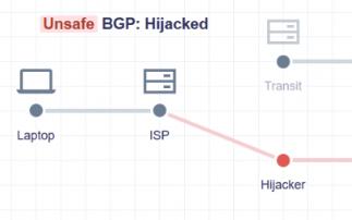 Cloudflare在线工具可测试ISP是否部署RPKI