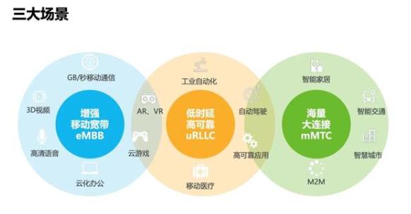 """有方科技在线上举办了主题为""""畅联5G,应云而生""""的2020年首场发布会"""