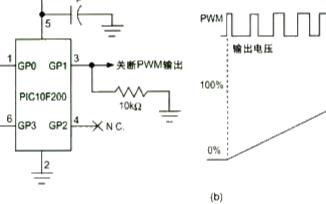 利用數字信號控制器技術和MCU內部振蕩器是電源更為智能