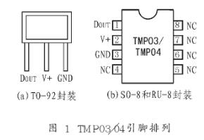 數字溫度傳感器TMP03/04的性能特點、工作原理及應用分析