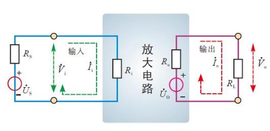 三极管放大电路的性能指标是什么?