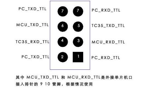 使用TC35和51单片机实现对接的资料说明