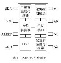 溫度傳感器TMP275的原理、工作方式及在環境監控中的應用分析