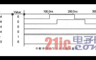 解析CPLD在信號濾波和抗干擾中的應用