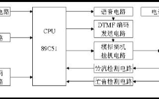 基于P2288傳感器和CSC5087編碼器實現遠程智能防盜報警裝置的設計