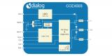 一款易于使用的设备侧IO-Link兼容收发器IC