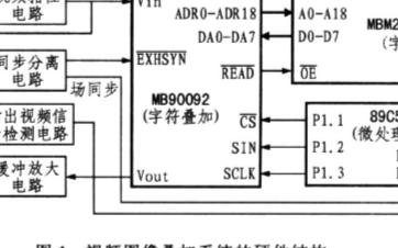 基于89C52单片机和MB90092芯片实现视频图像叠加应用系统的设计