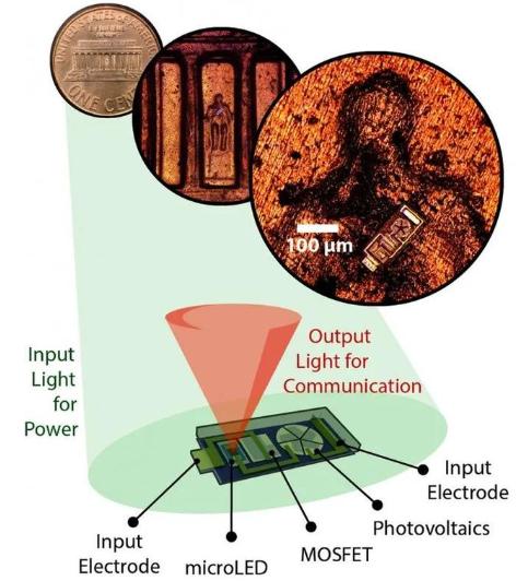 采用光学无线集成电路的微型传感器研发,尺寸只有100微米