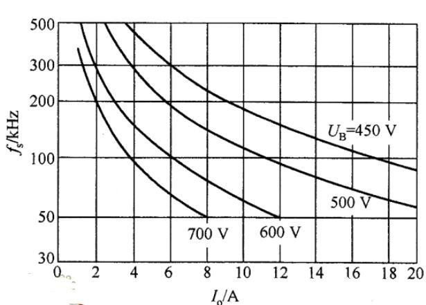 IFRED转换器的曲线图_BIFRED转换器的等效电路