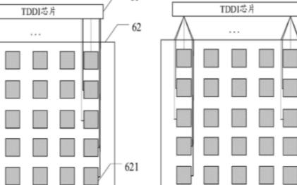 京東方全新TDDI芯片控制技術可有效改善EMI