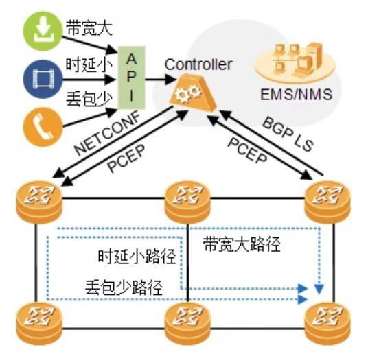 NEW IP重构世界互联网的能力来自于哪里