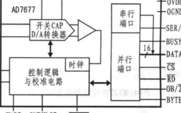 基于A/D轉換器AD7677的原理、工作特性及應用分析