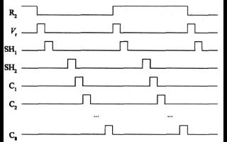 基于运算放大器的CTIA结构实现2×8读出电路的...
