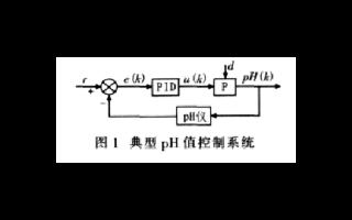 基于兩種新型pH值控制法實現鍋爐全自動控制系統的設計