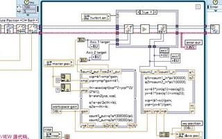 采用LABVIEW平台和图形系统设计方法实现模拟...