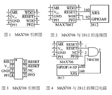 基于高性能DSP处理器TMS320F2812实现...