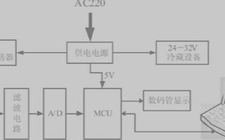 基于AT89C52和Pt100铂电阻传感器实现航...