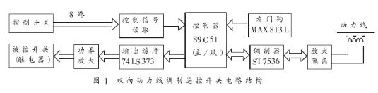 基于89C51/52单片机ST7536器件实现双向动力线调制遥控开关的设计