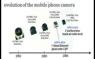 基于CameraCube技术在图像传感器领域的应用研究